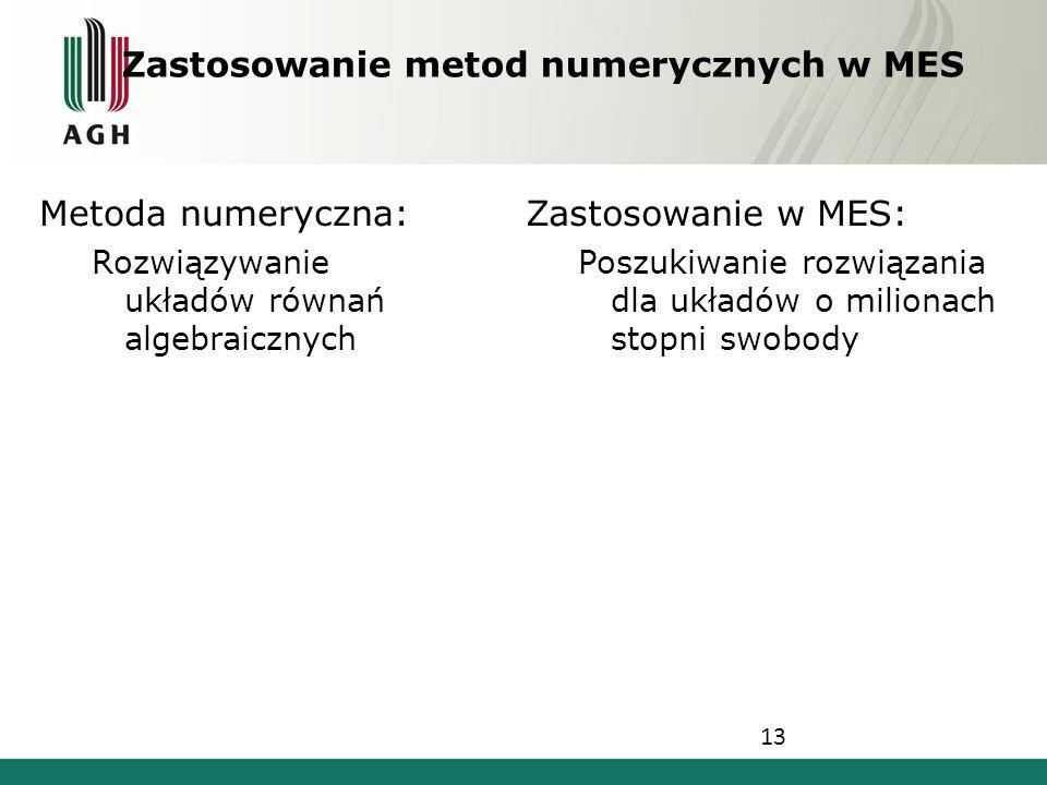 Zastosowanie metod numerycznych w MES