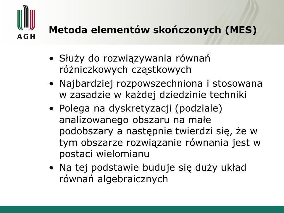 Metoda elementów skończonych (MES)