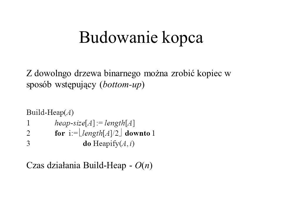 Budowanie kopca Z dowolngo drzewa binarnego można zrobić kopiec w sposób wstępujący (bottom-up) Build-Heap(A)