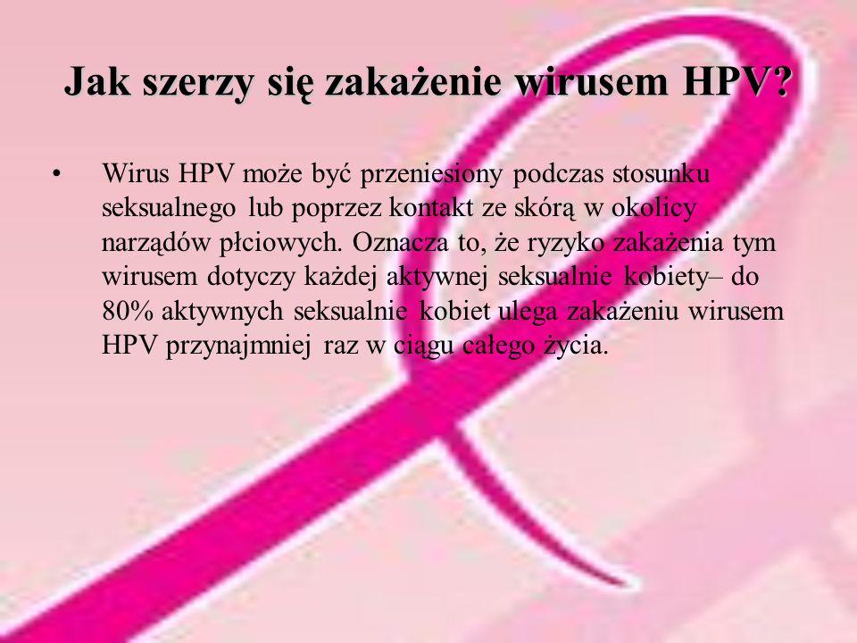 Jak szerzy się zakażenie wirusem HPV