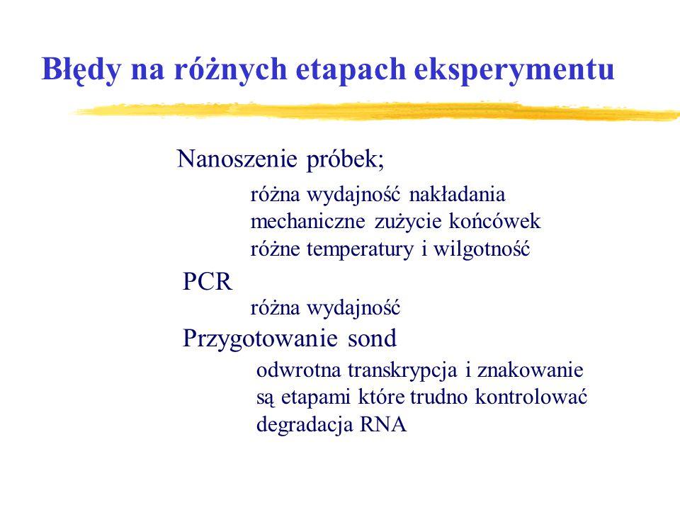 Błędy na różnych etapach eksperymentu