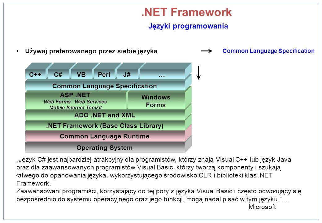 .NET Framework Języki programowania Common Language Specification