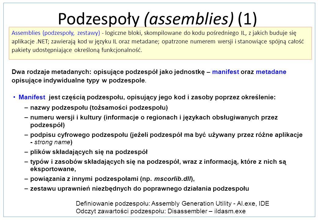 Podzespoły (assemblies) (1)
