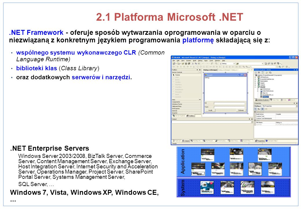 2.1 Platforma Microsoft .NET
