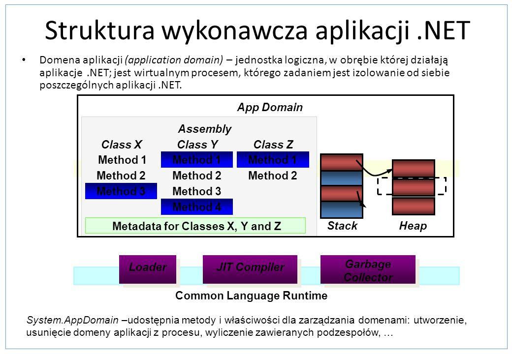 Struktura wykonawcza aplikacji .NET