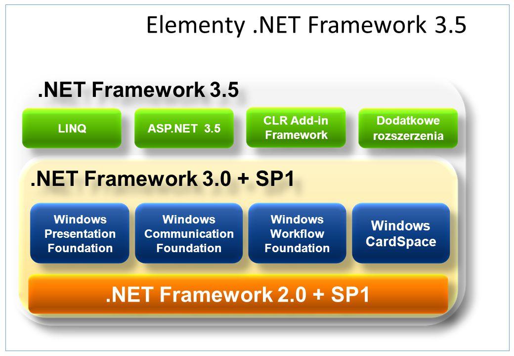 Elementy .NET Framework 3.5
