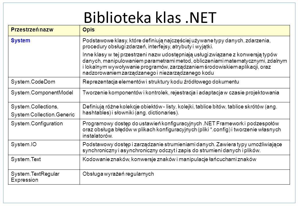 Biblioteka klas .NET Przestrzeń nazw Opis System