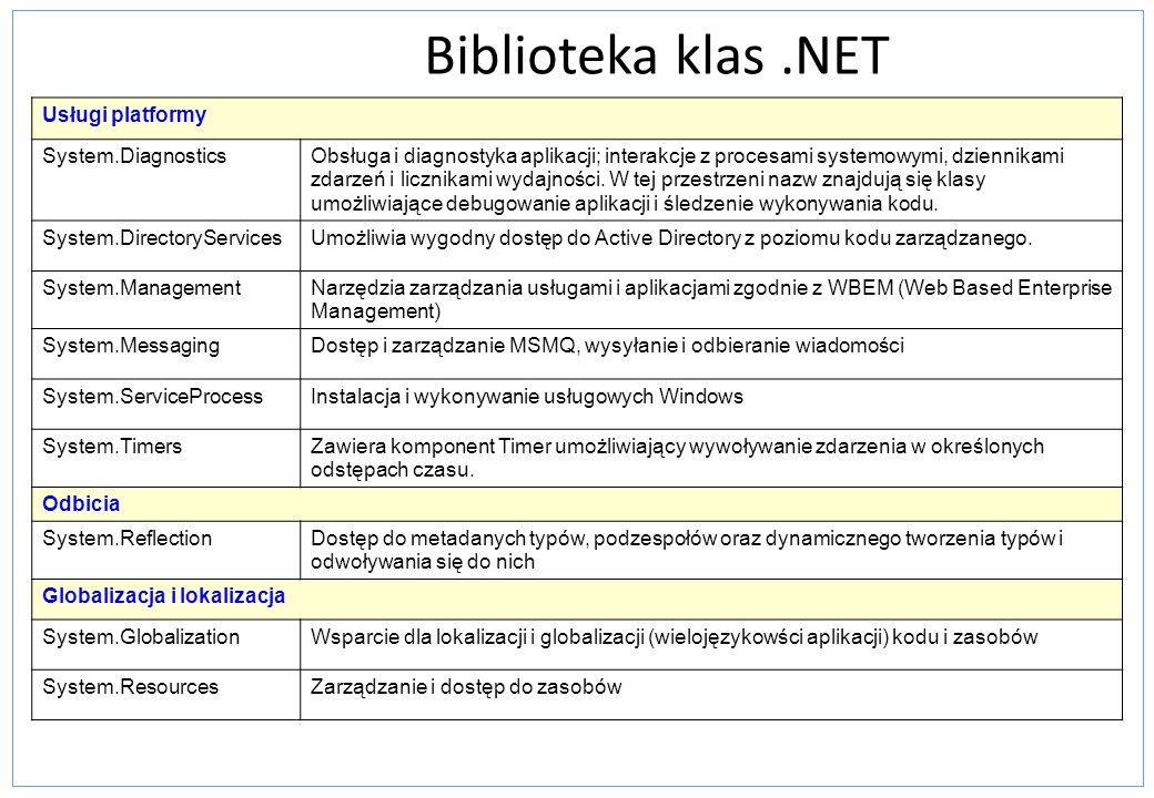 Biblioteka klas .NET Usługi platformy System.Diagnostics