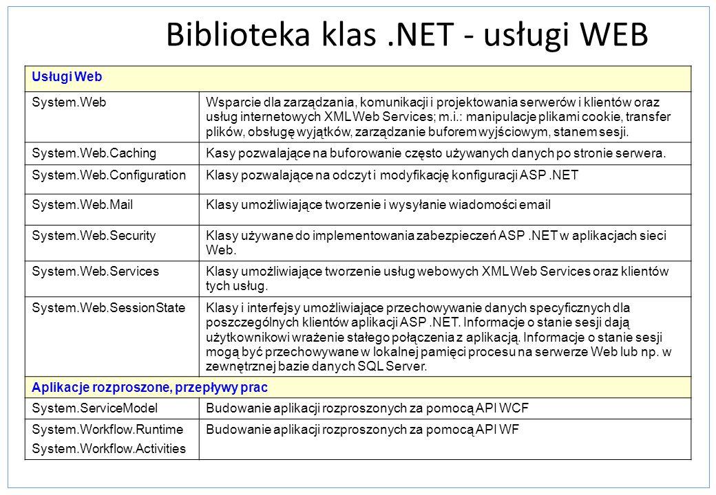 Biblioteka klas .NET - usługi WEB