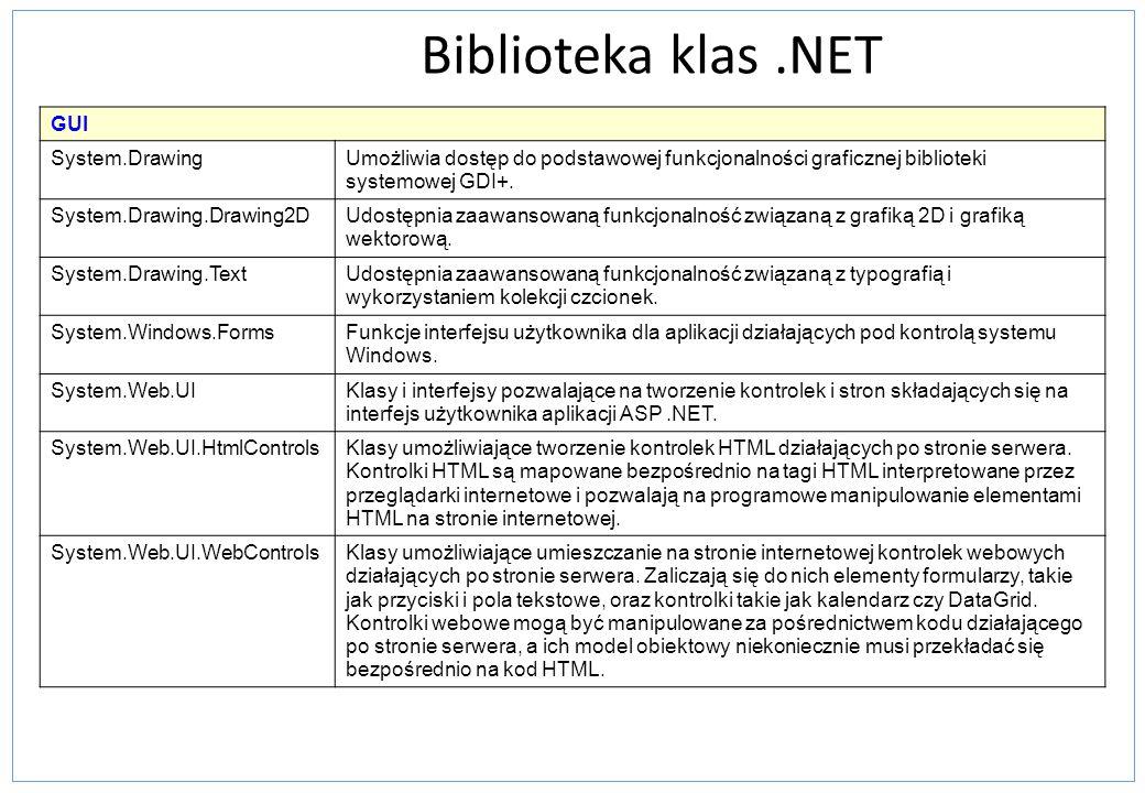 Biblioteka klas .NET GUI System.Drawing