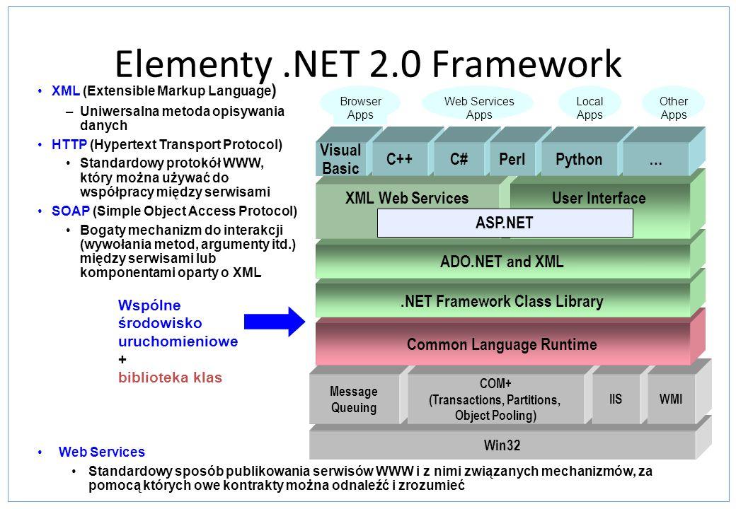 Elementy .NET 2.0 Framework