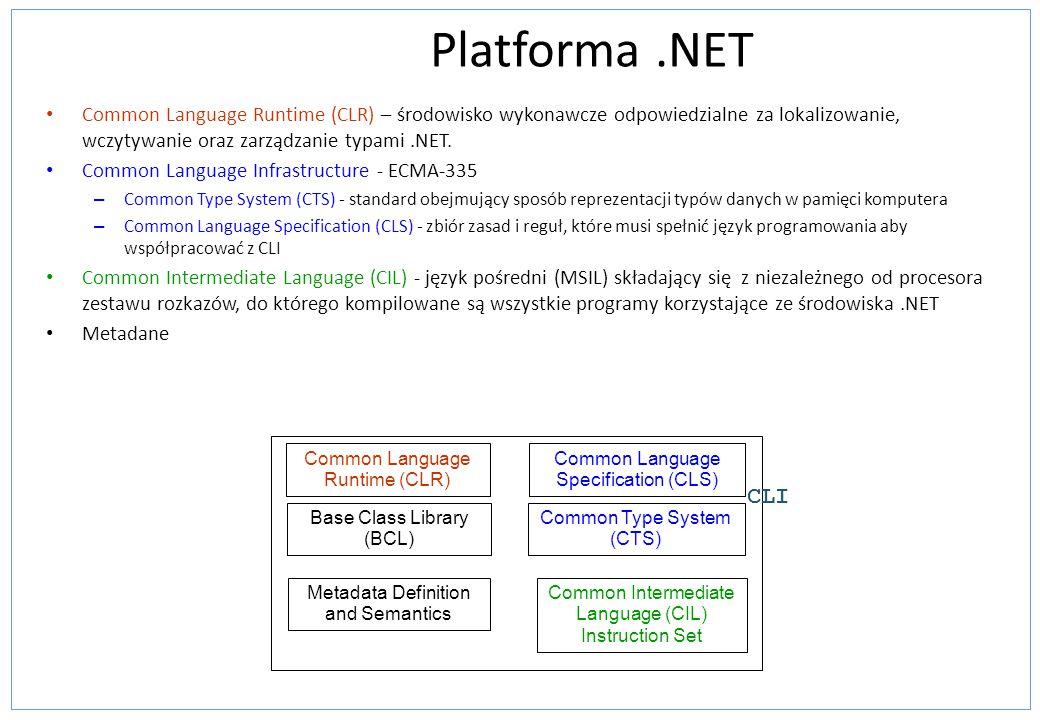 Platforma .NET Common Language Runtime (CLR) – środowisko wykonawcze odpowiedzialne za lokalizowanie, wczytywanie oraz zarządzanie typami .NET.