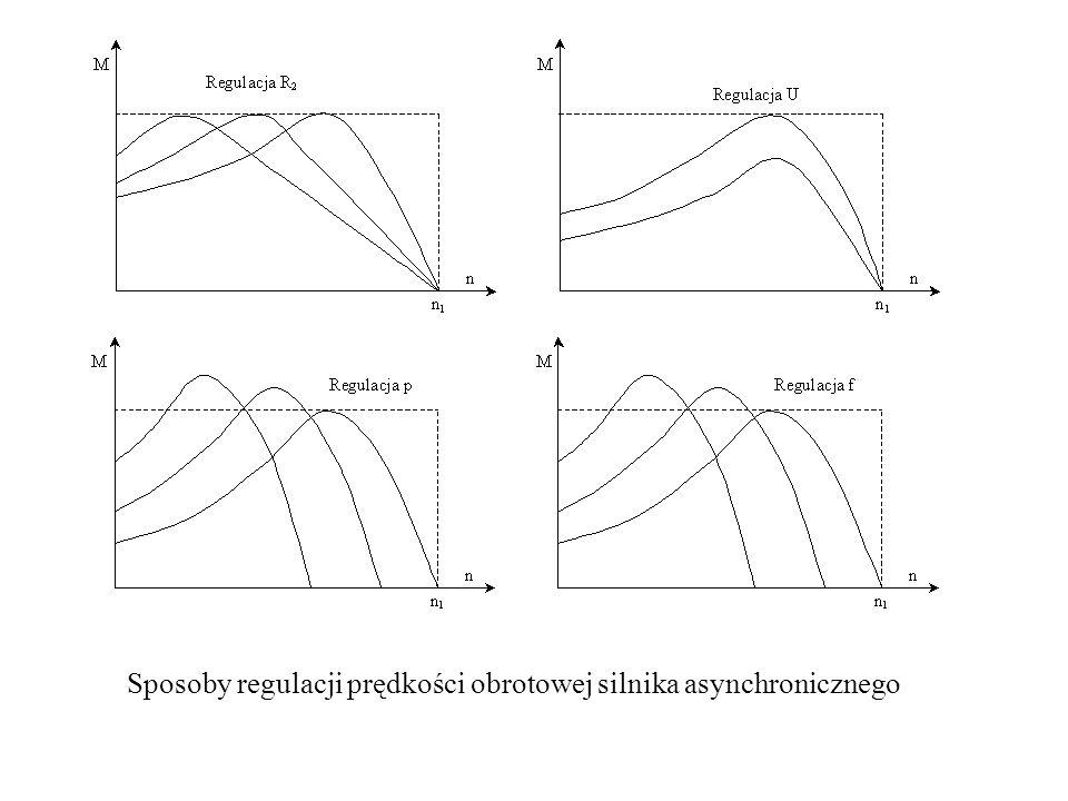Sposoby regulacji prędkości obrotowej silnika asynchronicznego