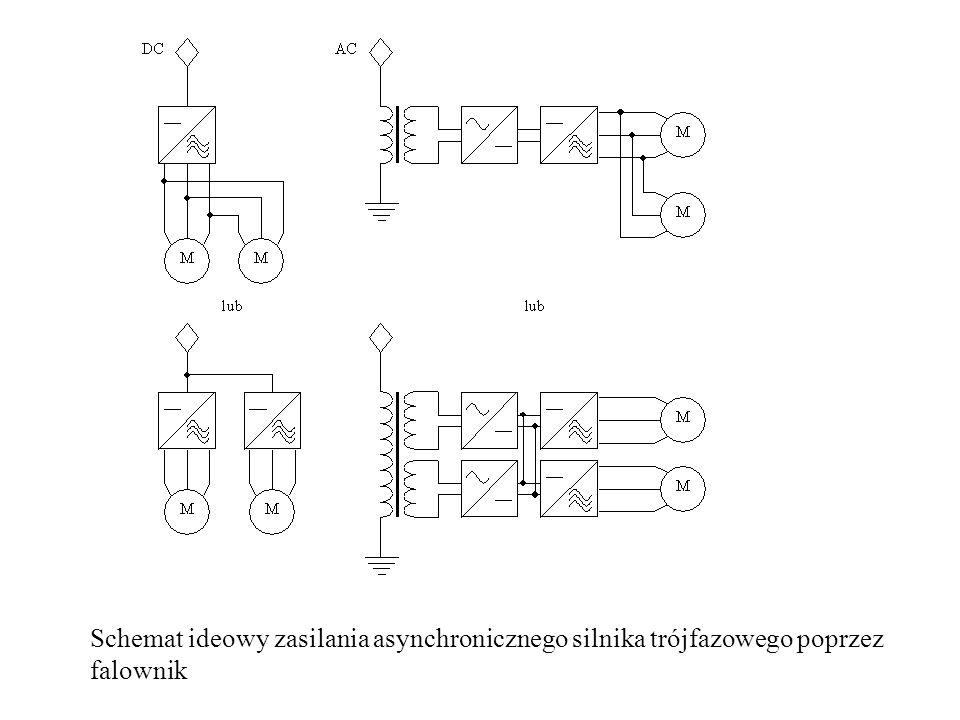 Schemat ideowy zasilania asynchronicznego silnika trójfazowego poprzez falownik