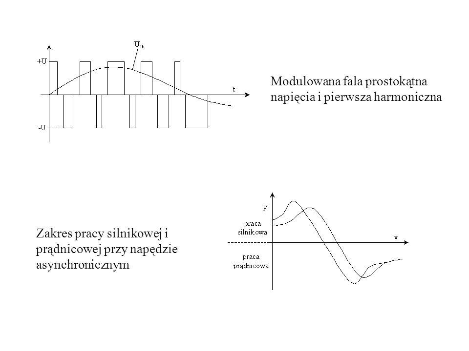 Modulowana fala prostokątna napięcia i pierwsza harmoniczna