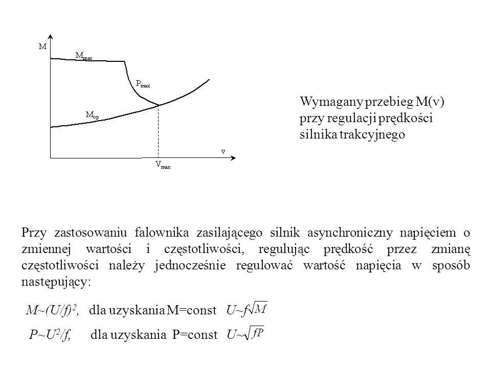 Wymagany przebieg M(v) przy regulacji prędkości silnika trakcyjnego