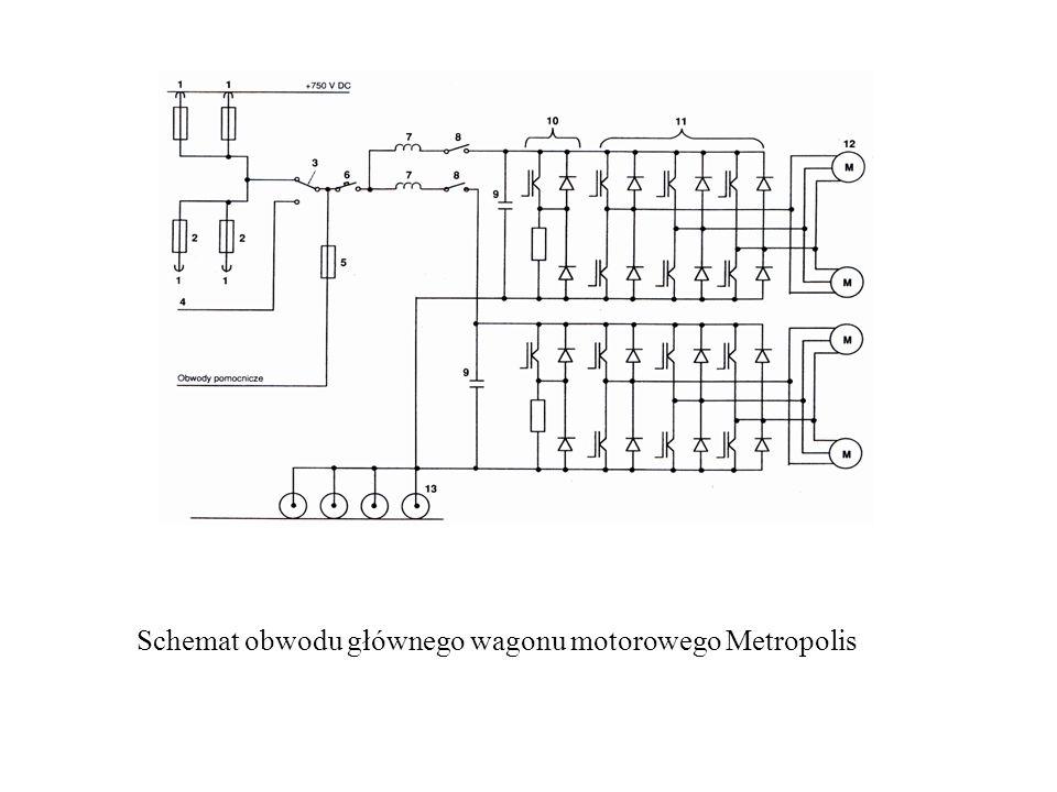 Schemat obwodu głównego wagonu motorowego Metropolis