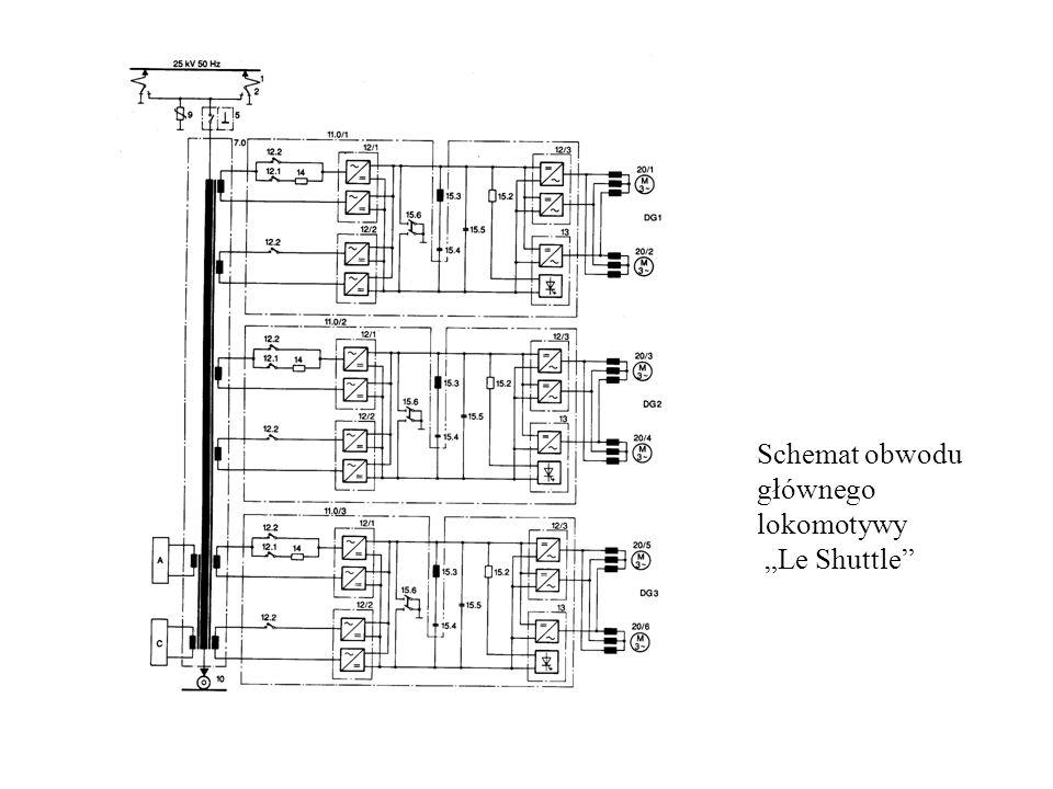 Schemat obwodu głównego lokomotywy