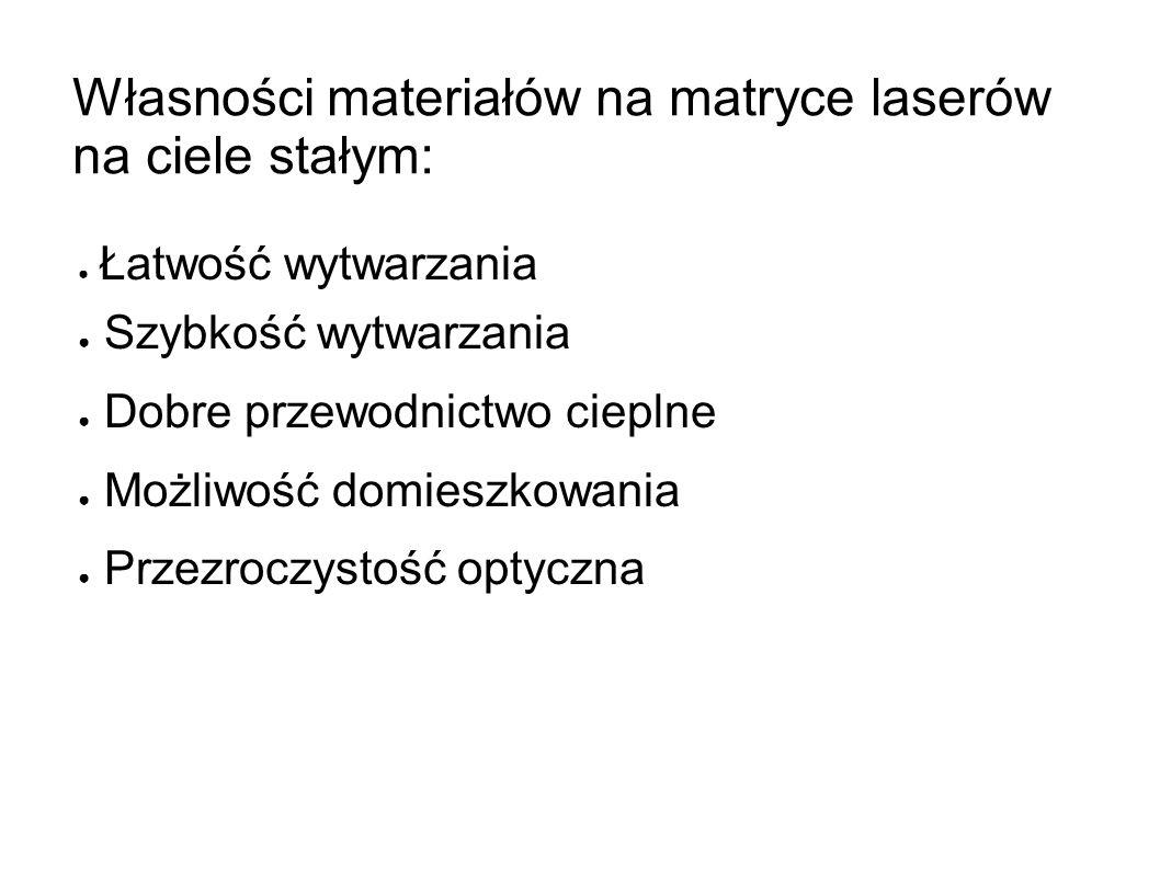 Własności materiałów na matryce laserów na ciele stałym: