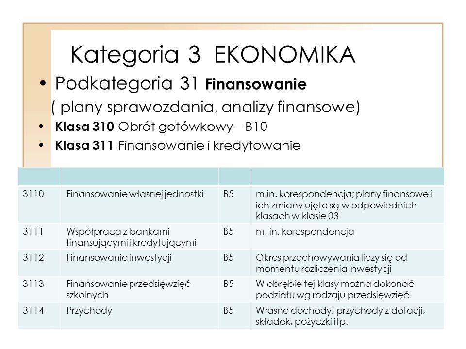 Kategoria 3 EKONOMIKA Podkategoria 31 Finansowanie
