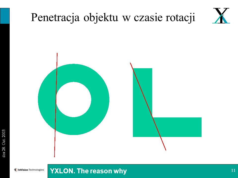 Penetracja objektu w czasie rotacji