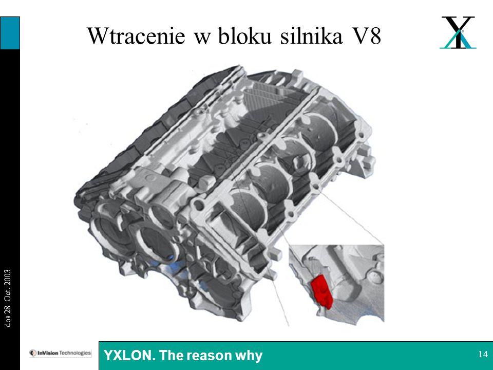 Wtracenie w bloku silnika V8