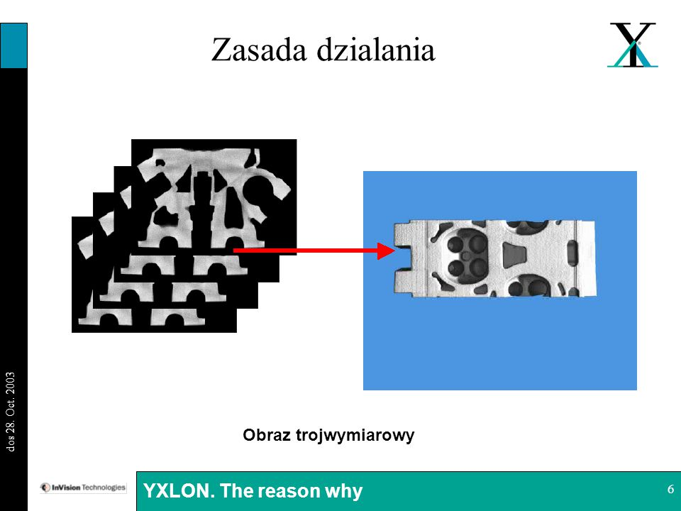 Zasada dzialania Obraz trojwymiarowy