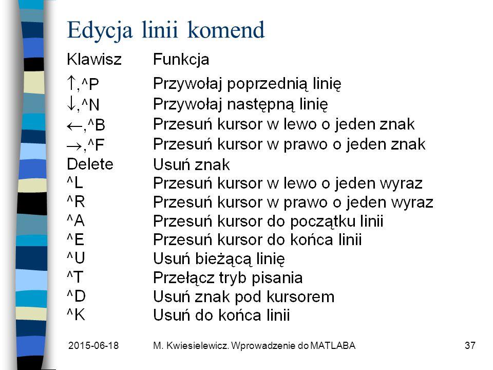 Edycja linii komend 2017-04-17 M. Kwiesielewicz. Wprowadzenie do MATLABA
