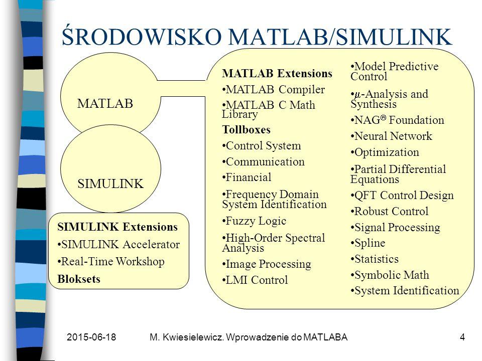 ŚRODOWISKO MATLAB/SIMULINK
