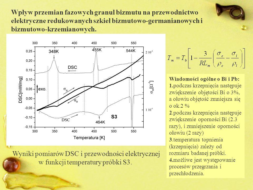 Wpływ przemian fazowych granul bizmutu na przewodnictwo