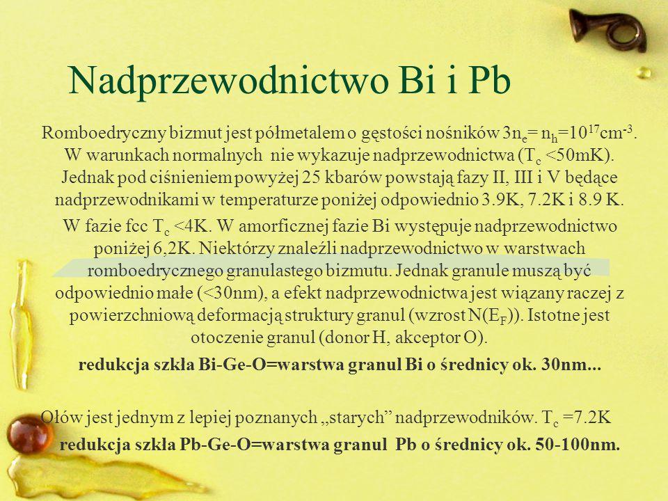 Nadprzewodnictwo Bi i Pb