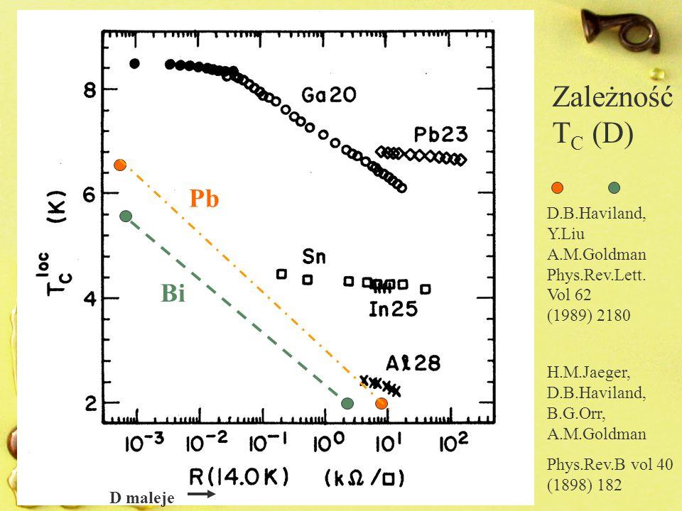 Zależność TC (D) Pb Bi D.B.Haviland, Y.Liu A.M.Goldman Phys.Rev.Lett.