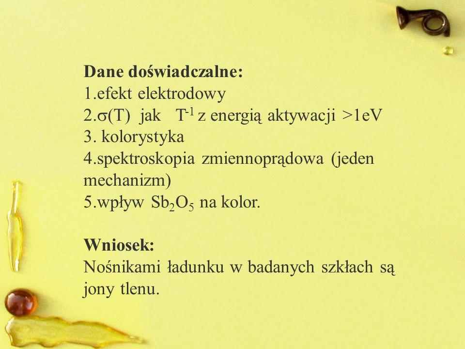 Dane doświadczalne: 1.efekt elektrodowy. 2.(T) jak T-1 z energią aktywacji >1eV. 3. kolorystyka.