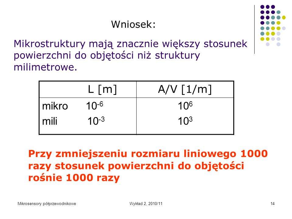 Wniosek: Mikrostruktury mają znacznie większy stosunek powierzchni do objętości niż struktury milimetrowe.