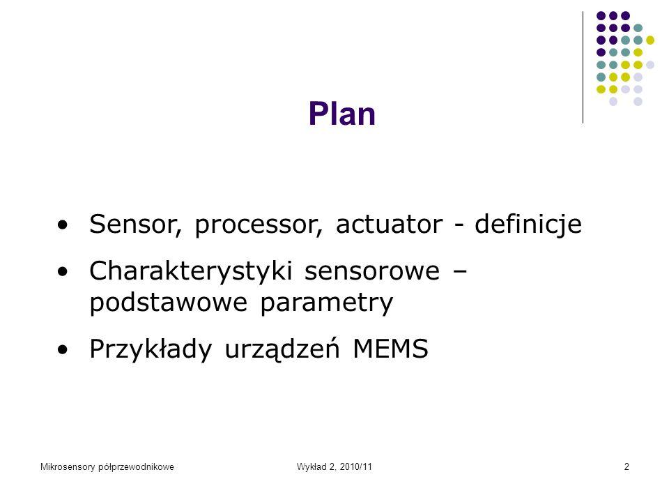 Plan Sensor, processor, actuator - definicje