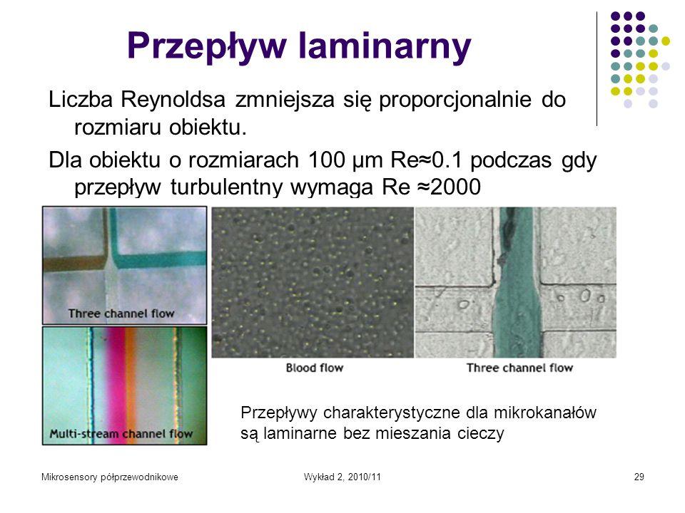 Przepływ laminarny Liczba Reynoldsa zmniejsza się proporcjonalnie do rozmiaru obiektu.