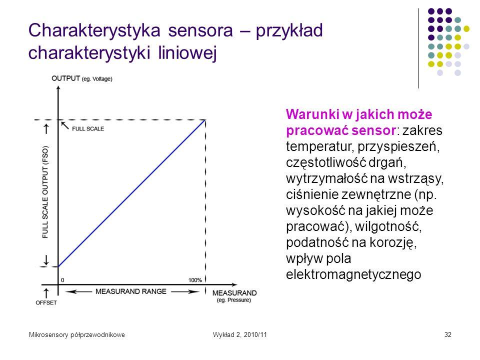 Charakterystyka sensora – przykład charakterystyki liniowej