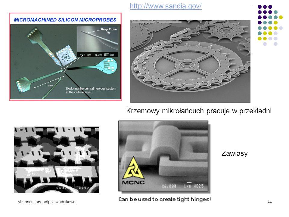 Krzemowy mikrołańcuch pracuje w przekładni