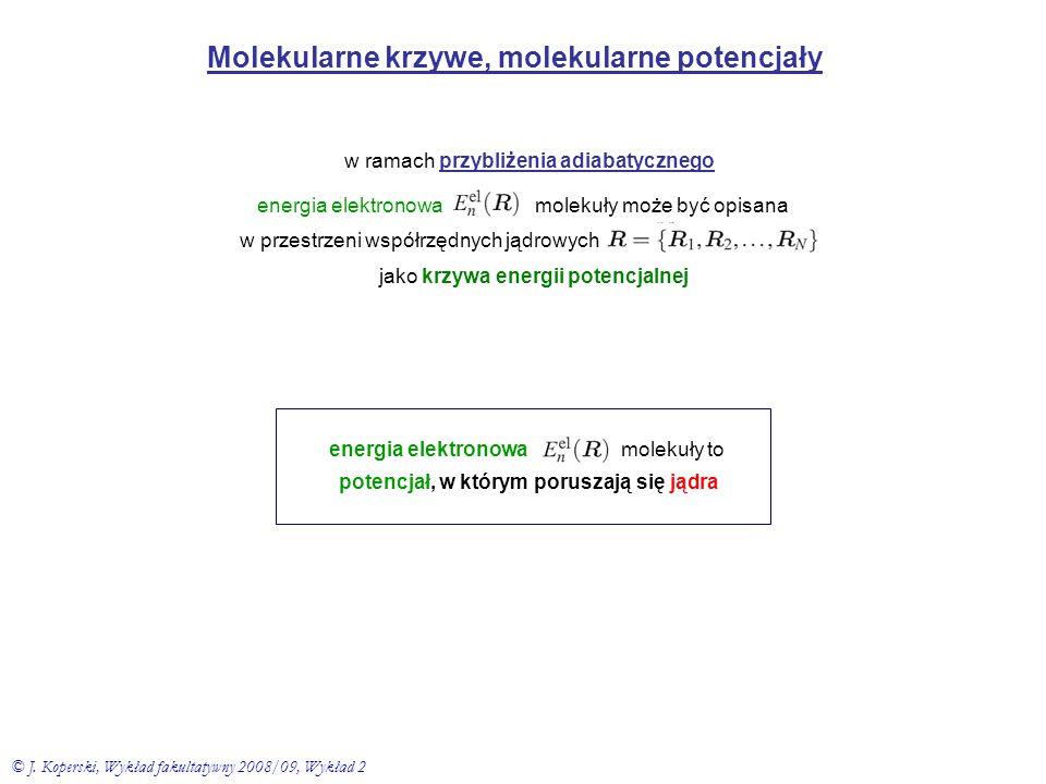 Molekularne krzywe, molekularne potencjały
