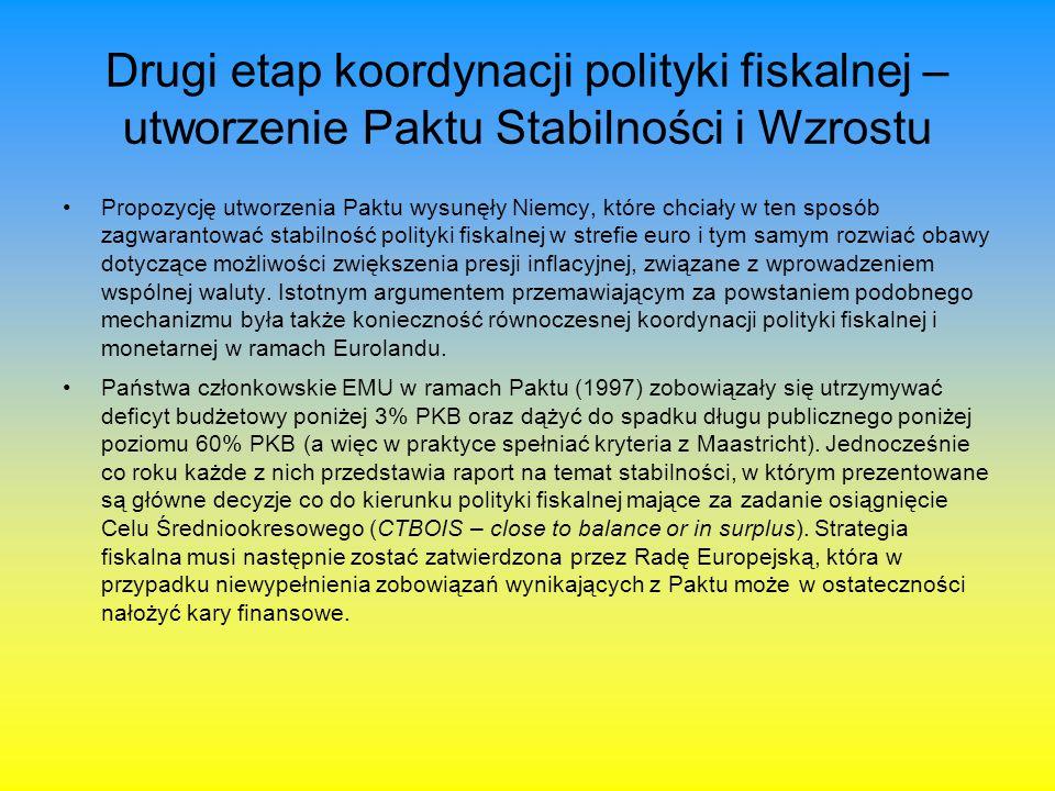 Drugi etap koordynacji polityki fiskalnej – utworzenie Paktu Stabilności i Wzrostu