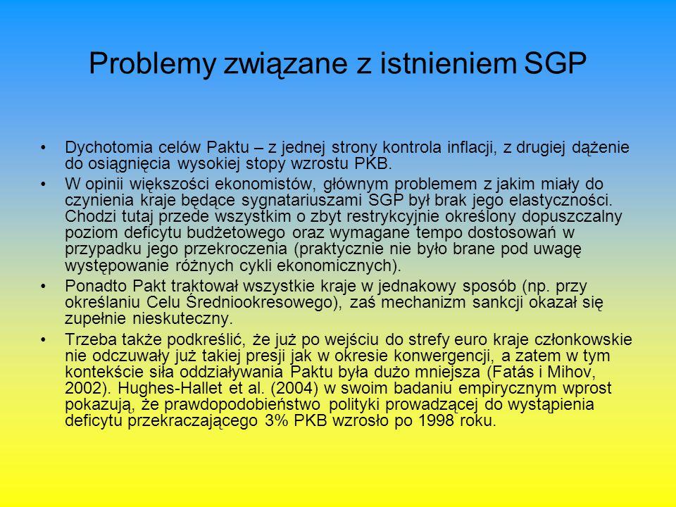 Problemy związane z istnieniem SGP