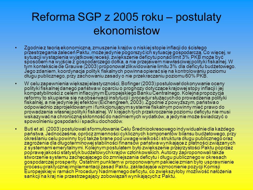 Reforma SGP z 2005 roku – postulaty ekonomistow