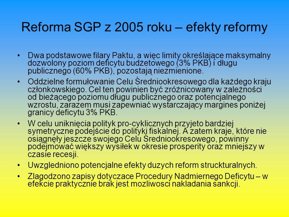 Reforma SGP z 2005 roku – efekty reformy