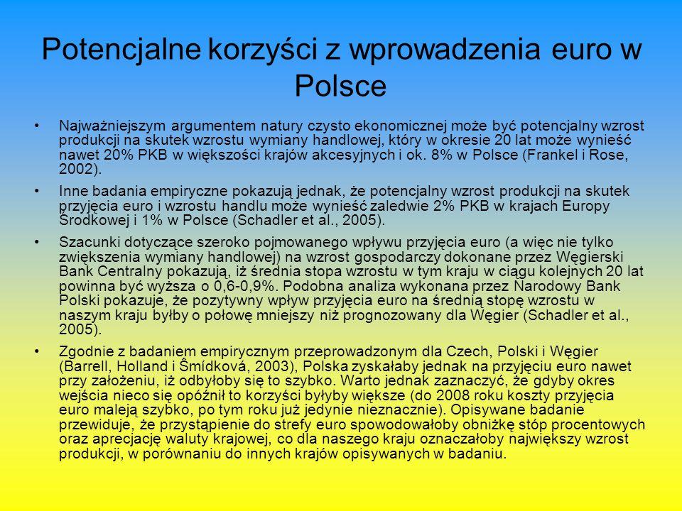 Potencjalne korzyści z wprowadzenia euro w Polsce