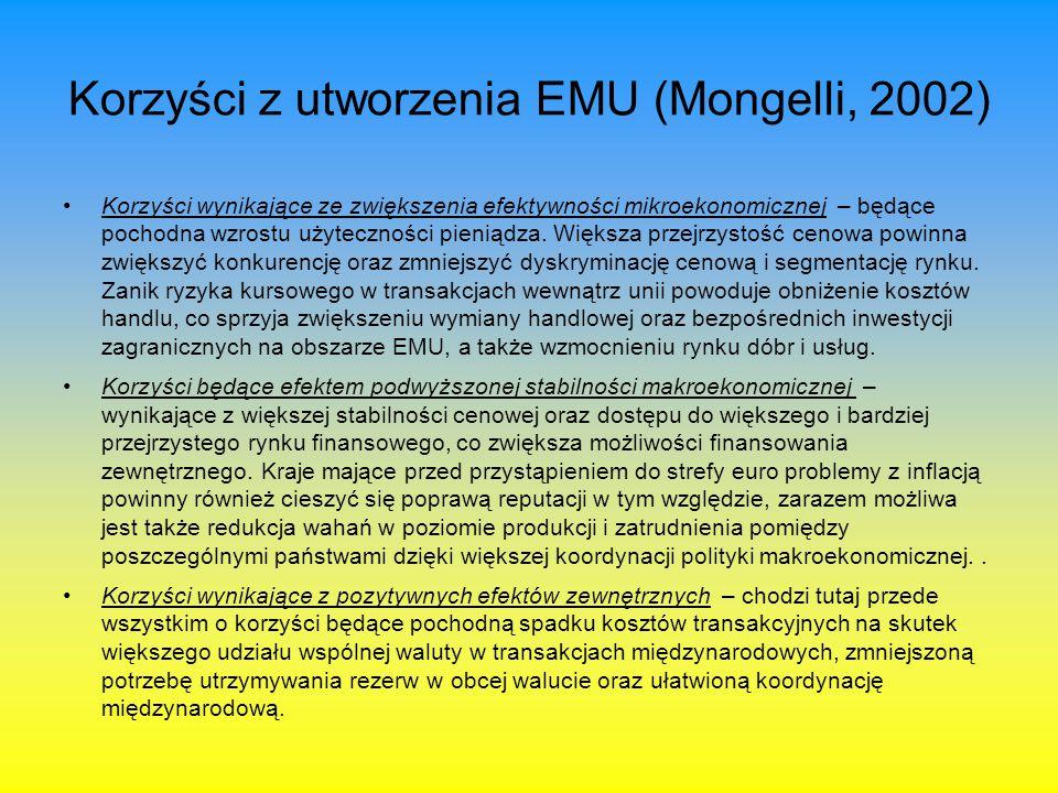 Korzyści z utworzenia EMU (Mongelli, 2002)