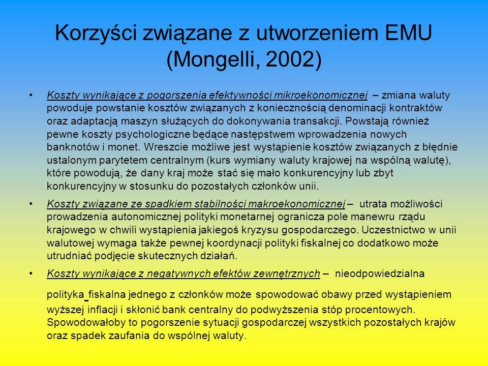 Korzyści związane z utworzeniem EMU (Mongelli, 2002)