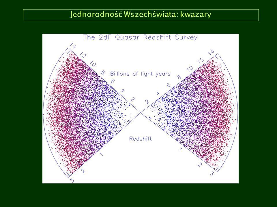 Jednorodność Wszechświata: kwazary