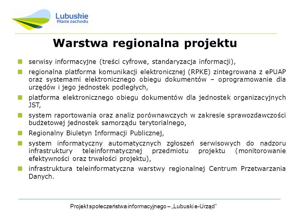Warstwa regionalna projektu