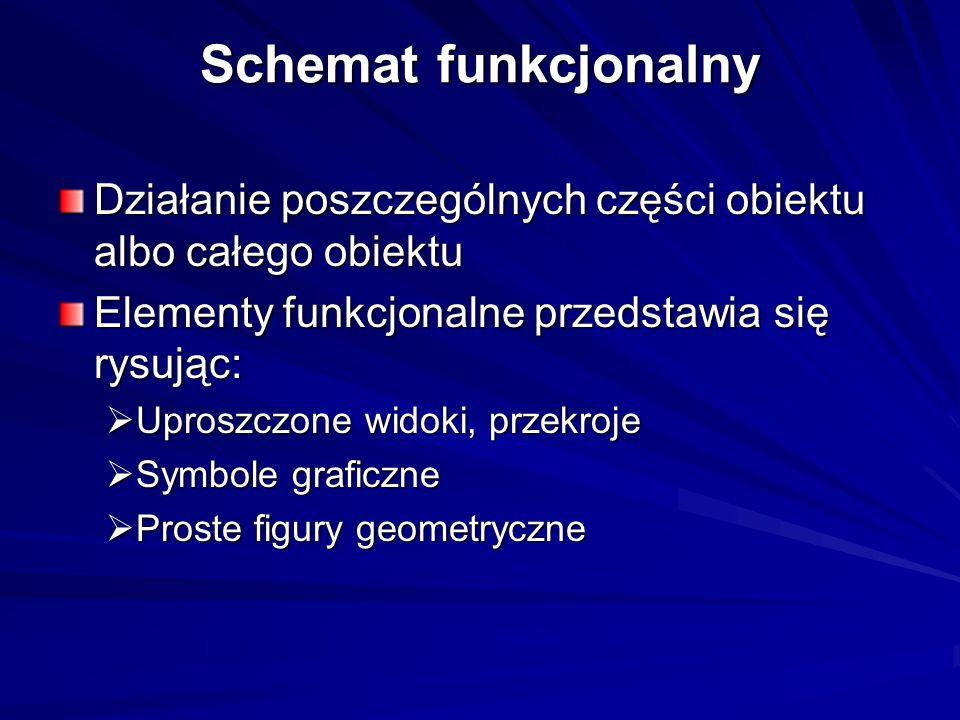 Schemat funkcjonalny Działanie poszczególnych części obiektu albo całego obiektu. Elementy funkcjonalne przedstawia się rysując: