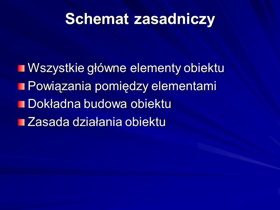 Schemat zasadniczy Wszystkie główne elementy obiektu
